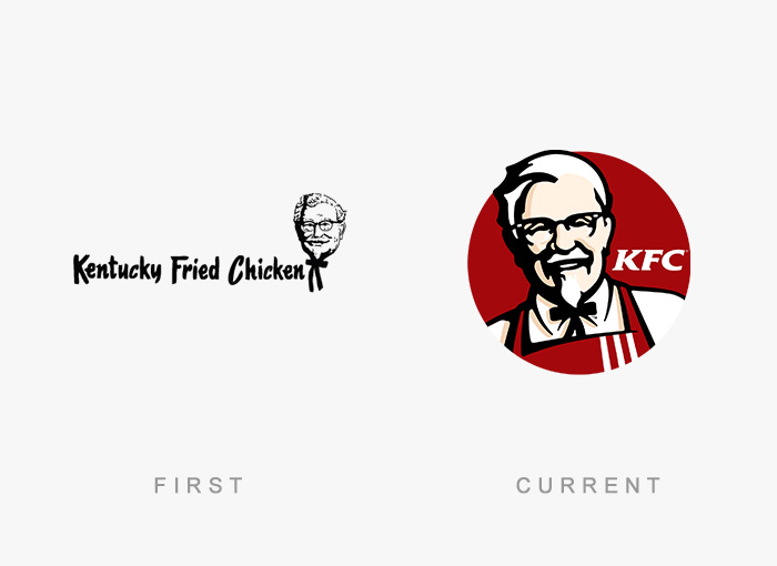 Логотип Kentucky Fried Chicken